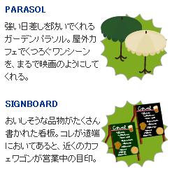 パラソルとサインボード