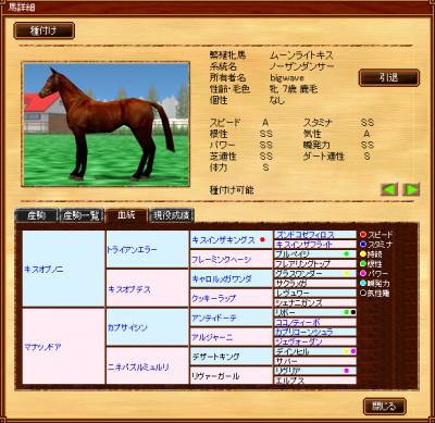 繁殖牝馬ムーンライトキス
