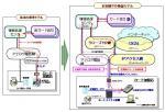 NTT-UCsystem.JPG