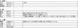 スコア080313-2