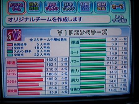 data of vip