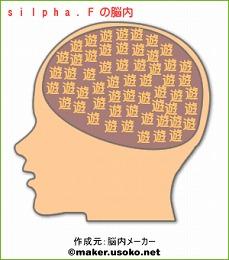脳内メーカー - silpha.F