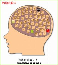 脳内メーカー - 鈴仙