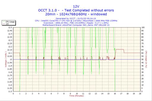 ERV850EWT-Volt12.png