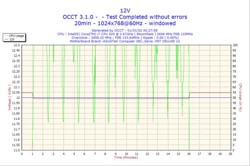 HX850W-Volt12.png