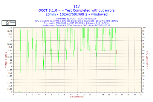 SS750EM-Volt12.png