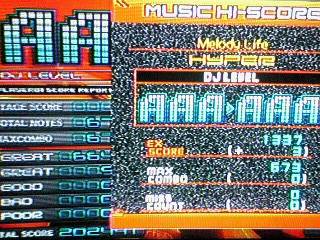 Melody life -HYPER-