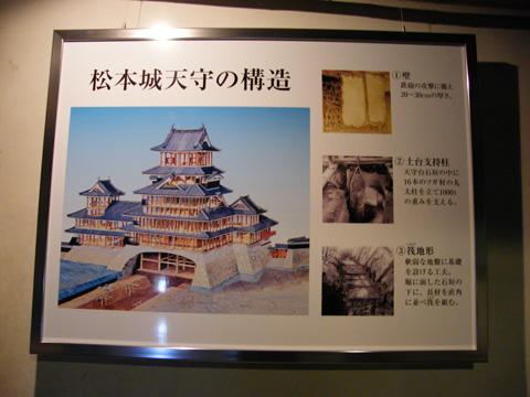 20080913_matsumoto_castle-09.jpg