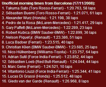 barcelona test 20081117