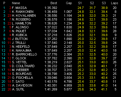 Rd2-FP1.png