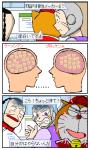 脳内相性メーカー…意外と当たってそうで怖い。