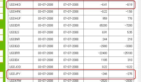 SVC証券スワップ表