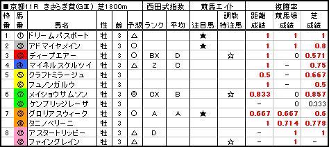 06きさらぎ賞予想