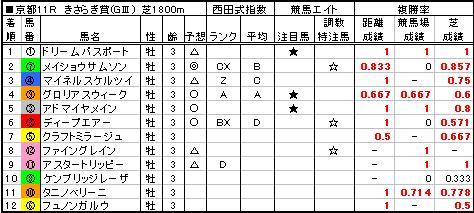 06きさらぎ賞結果