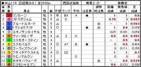 06日経賞結果