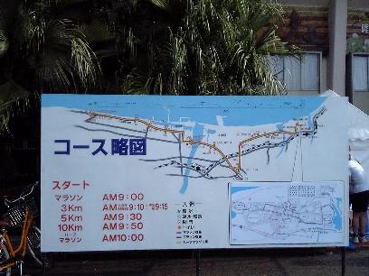 宮崎コース図
