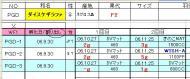 PGD 06.11.25