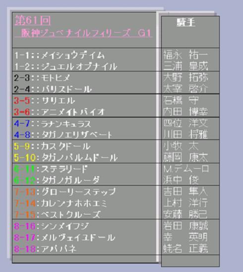 阪神JF枠