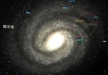 Mitaka銀河系