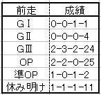 東京新聞08ローテ