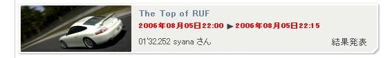 GT4O_RUF