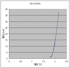OSYL3133A