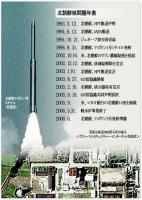 北朝鮮核問題年表