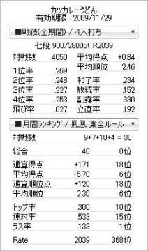 tenhou_prof_20091104@.jpg