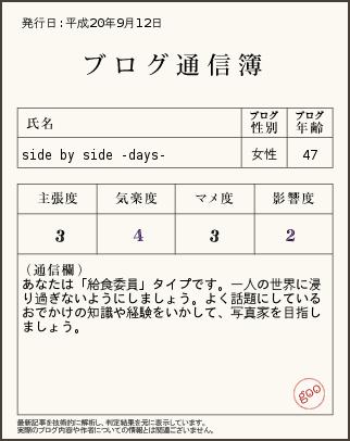 ブログ通信簿080912
