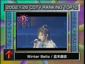 cdtv01.png