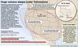 Yellowstone_SuperVolcano.jpg