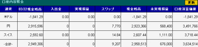 0323sentral_kouza.jpg