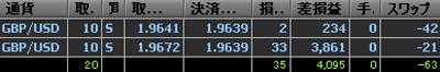 0328_fxcm_keesai_short.jpg