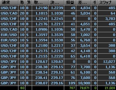 0516fxcm_keesai_1.jpg