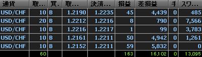 0516fxcm_keesai_2.jpg