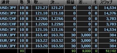 0517fxcm_keesai_1.jpg