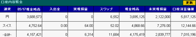 0518sentral_kouza.jpg