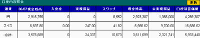 0609sentral_kouza.jpg