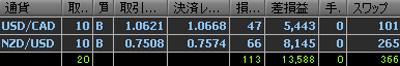 0620fxcm_2.jpg