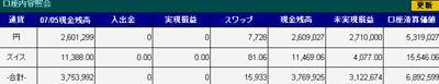 0707sentral_kouza.jpg