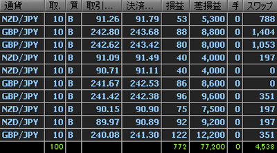 0808fxcm_2.jpg