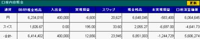 0810sentral_kouza.jpg