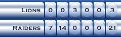 Scoreboard_060825.jpg