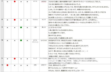データ080607-2