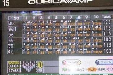 オフ200809ボーリング
