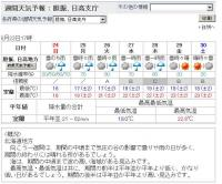 日高支庁天気
