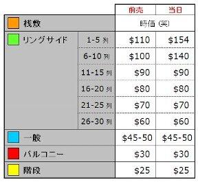 アレナメヒコ チケット料金表