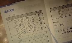 血圧手帳2