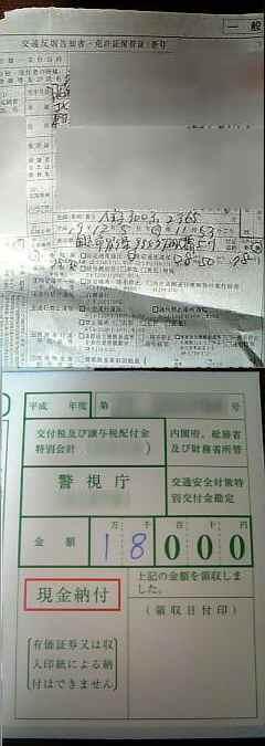 罰金・青切符