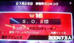 S.O.S団2億